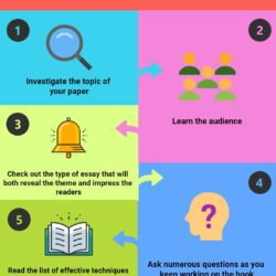 To Write Good Hook For An Essay Collegehomeworktips In Compare And Contrast Reflective