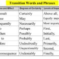 Thumbnail Size of Transition Words For Cause And Effect Essay Transitions Phrases Hook Critical Analysis