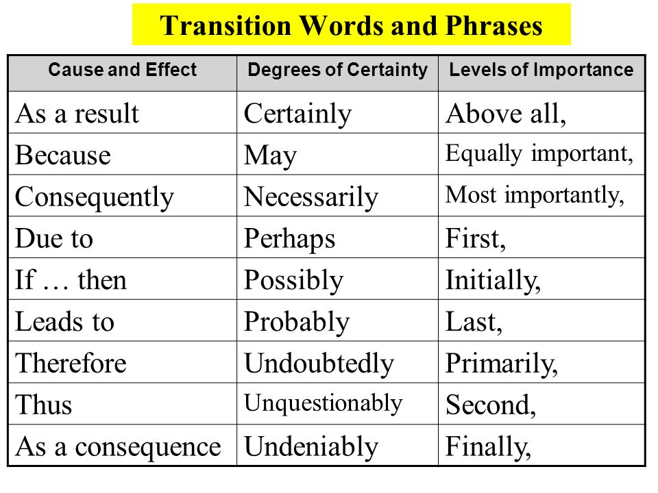 Full Size of Transition Words For Cause And Effect Essay Transitions Phrases Hook Critical Analysis