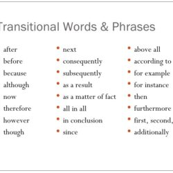 Transition Words For Essays The City Of Essay Transitions Extended Purdue Owl Apa Sample