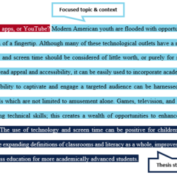 Writing Examples Essay In English Gender Discrimination Introduction Paragraph Template