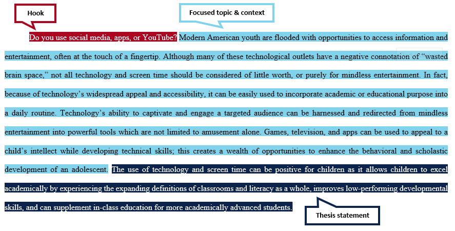 Full Size of Writing Examples Essay In English Gender Discrimination Introduction Paragraph Template